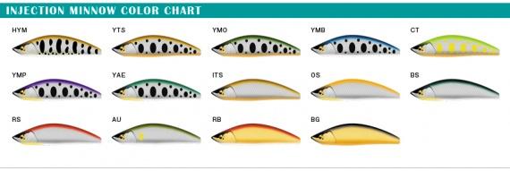 Ito Craft Emishi 65S